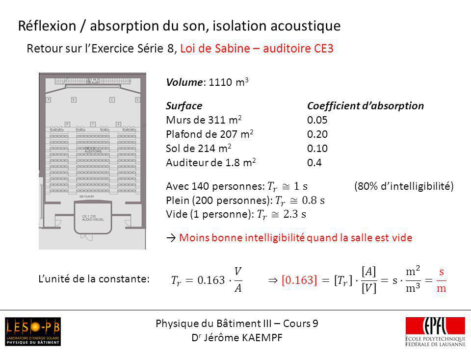 Retour sur lExercice Série 8, Loi de Sabine – auditoire CE3 Réflexion / absorption du son, isolation acoustique Physique du Bâtiment III – Cours 9 D r