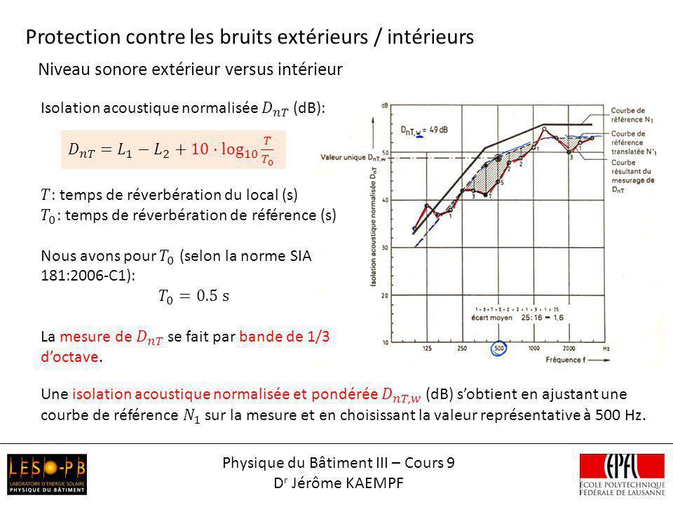 Niveau sonore extérieur versus intérieur Protection contre les bruits extérieurs / intérieurs Physique du Bâtiment III – Cours 9 D r Jérôme KAEMPF émetteurrécepteur paroi de test grâce à la loi de Sabine