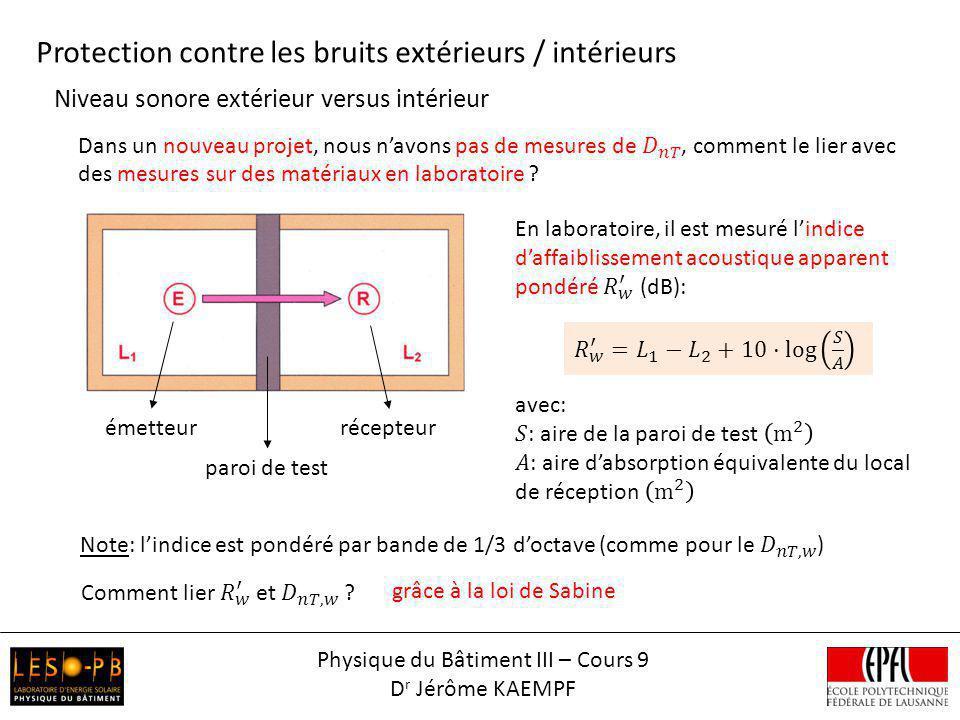 Niveau sonore extérieur versus intérieur Protection contre les bruits extérieurs / intérieurs Physique du Bâtiment III – Cours 9 D r Jérôme KAEMPF Rappel: loi de Sabine Au final:
