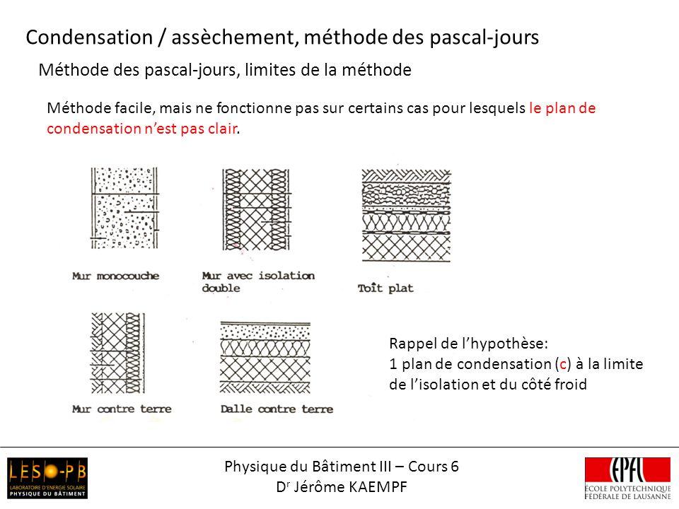Méthode des pascal-jours, limites de la méthode Condensation / assèchement, méthode des pascal-jours Méthode facile, mais ne fonctionne pas sur certains cas pour lesquels le plan de condensation nest pas clair.