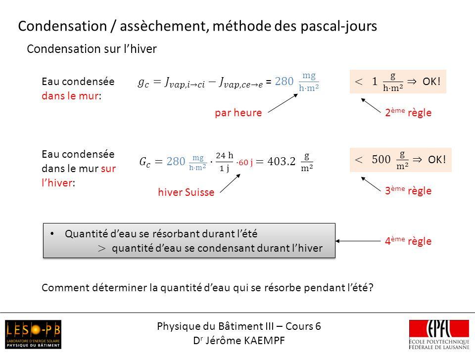Assèchement ou désorption estivale, une vérification de la 4 ème règle Condensation / assèchement, méthode des pascal-jours zone de condensation cice 7 cm13 cm 100 % HR Annexe A.2.2 int.ext.