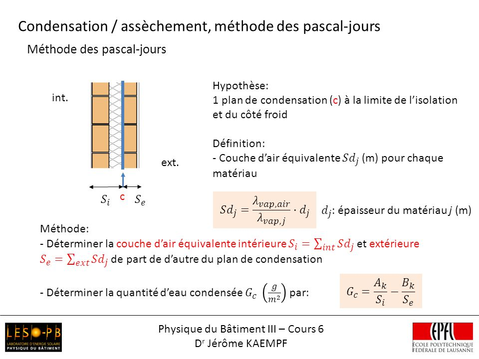 Méthode des pascal-jours, couche dair équivalente Condensation / assèchement, méthode des pascal-jours Physique du Bâtiment III – Cours 6 D r Jérôme KAEMPF