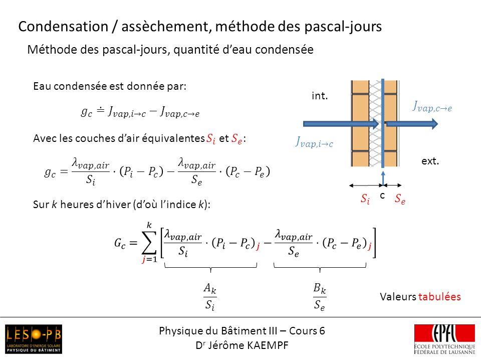 Condensation / assèchement, méthode des pascal-jours Fonction du lieu et de lhumidité relative pour un local chauffé à 20°C Quen est-il de la désorption estivale.