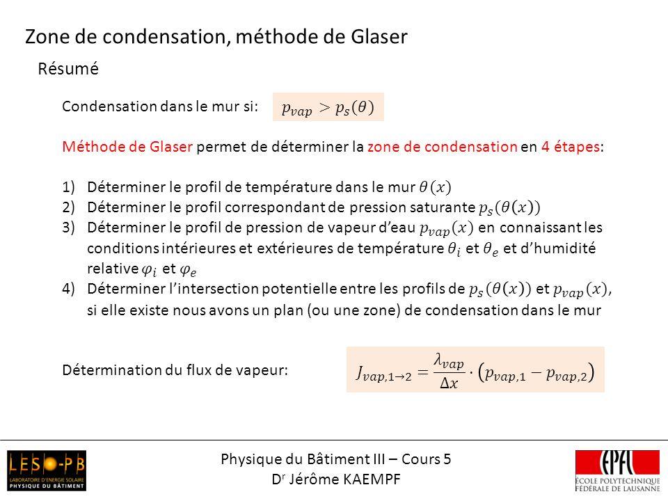 Résumé Zone de condensation, méthode de Glaser Physique du Bâtiment III – Cours 5 D r Jérôme KAEMPF