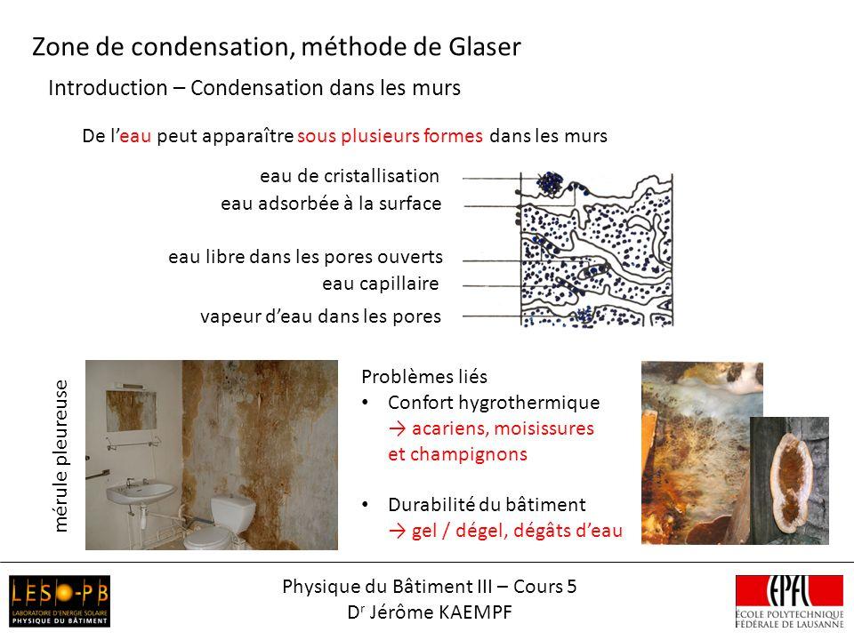 Introduction – Condensation dans les murs Zone de condensation, méthode de Glaser De leau peut apparaître sous plusieurs formes dans les murs Problème