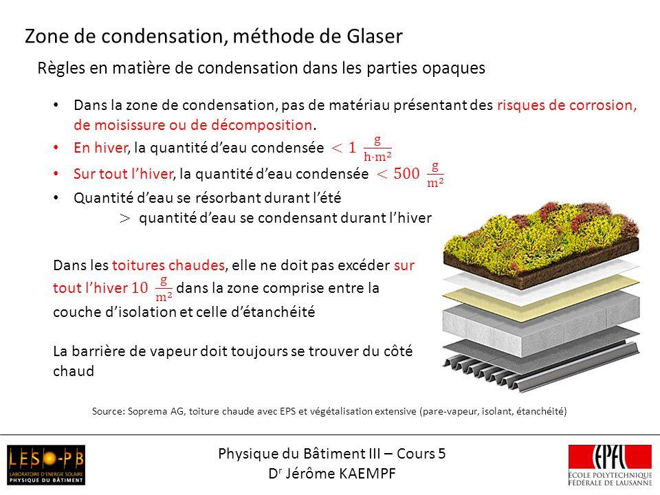 Règles en matière de condensation dans les parties opaques Zone de condensation, méthode de Glaser Source: Soprema AG, toiture chaude avec EPS et végé