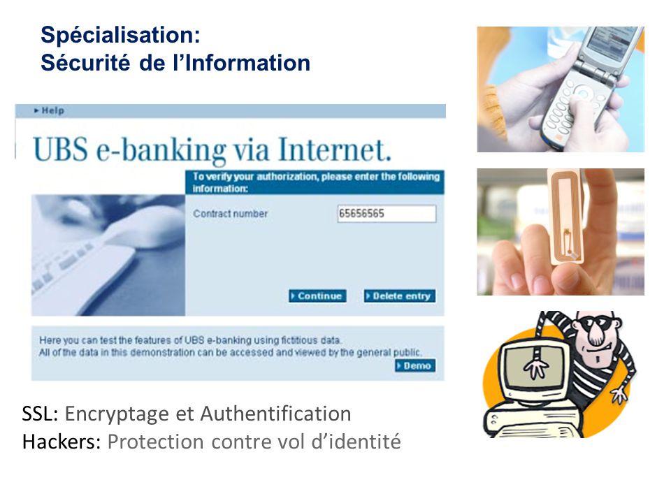 SSL: Encryptage et Authentification Portable: transmission sécurisée RFID Privé et secret Hackers: Protection contre vol didentité Spécialisation: Sécurité de lInformation