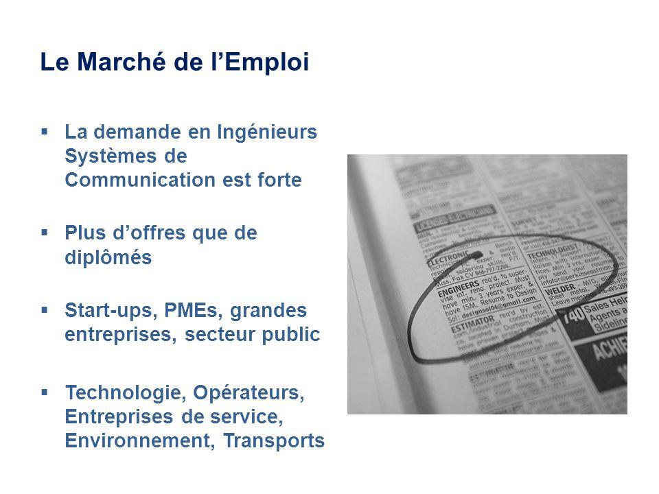 Le Marché de lEmploi La demande en Ingénieurs Systèmes de Communication est forte Plus doffres que de diplômés Start-ups, PMEs, grandes entreprises, secteur public Technologie, Opérateurs, Entreprises de service, Environnement, Transports