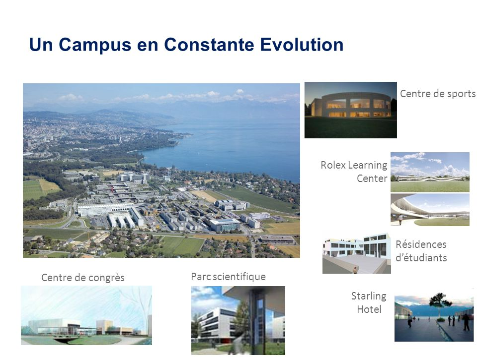 Un Campus en Constante Evolution Parc scientifique Centre de congrès Starling Hotel Résidences détudiants Centre de sports Rolex Learning Center