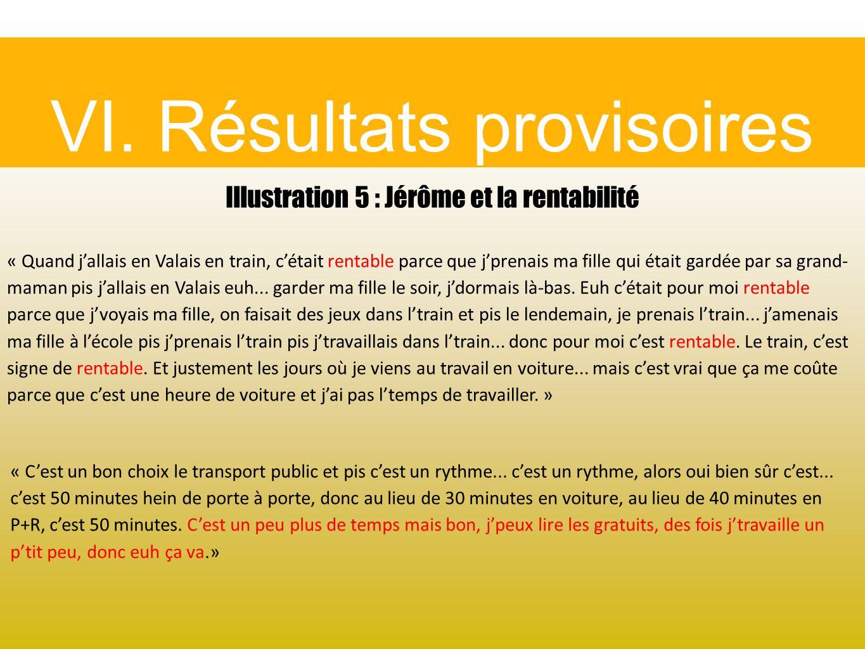 VI. Résultats provisoires Illustration 5 : Jérôme et la rentabilité « Cest un bon choix le transport public et pis cest un rythme... cest un rythme, a