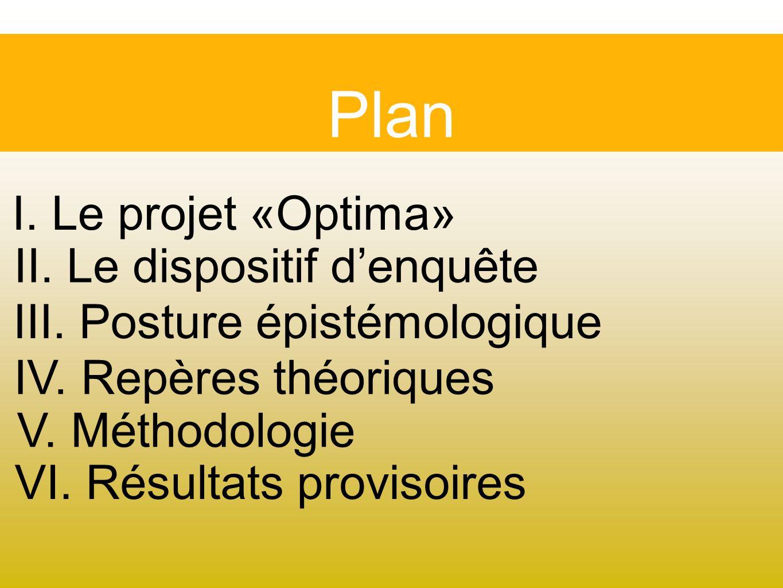 Plan I. Le projet «Optima» II. Le dispositif denquête III. Posture épistémologique IV. Repères théoriques V. Méthodologie VI. Résultats provisoires