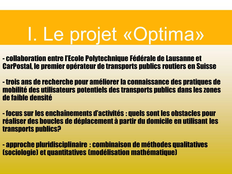I. Le projet «Optima» - collaboration entre lEcole Polytechnique Fédérale de Lausanne et CarPostal, le premier opérateur de transports publics routier
