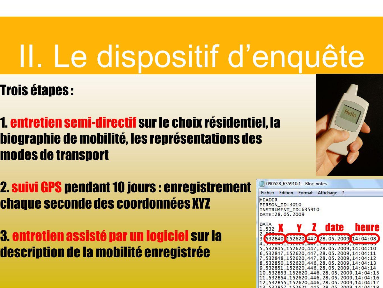 II. Le dispositif denquête Trois étapes : 1. entretien semi-directif sur le choix résidentiel, la biographie de mobilité, les représentations des mode