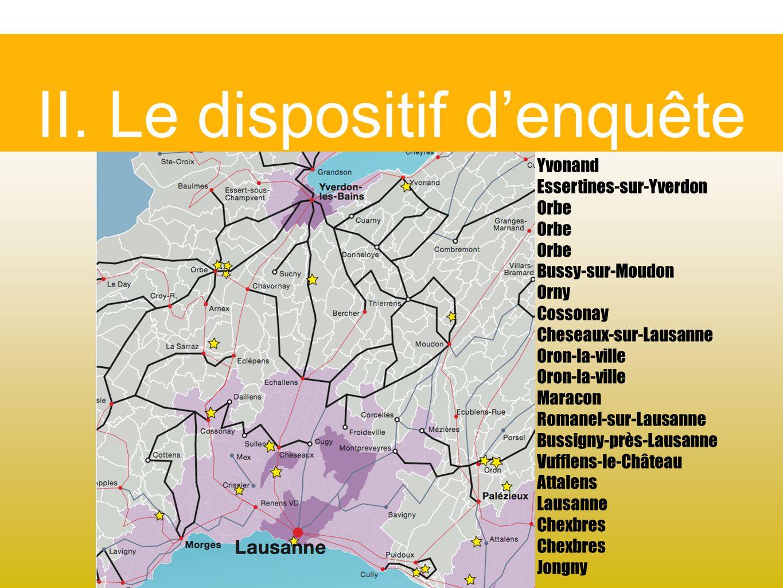 II. Le dispositif denquête Yvonand Essertines-sur-Yverdon Orbe Bussy-sur-Moudon Orny Cossonay Cheseaux-sur-Lausanne Oron-la-ville Maracon Romanel-sur-