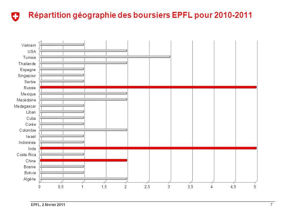 7 EPFL, 2 février 2011 Répartition géographie des boursiers EPFL pour 2010-2011