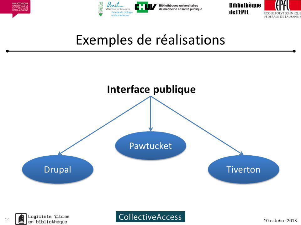 Exemples de réalisations Interface publique Bibliothèque de lEPFL 10 octobre 2013 14 Pawtucket Drupal Tiverton