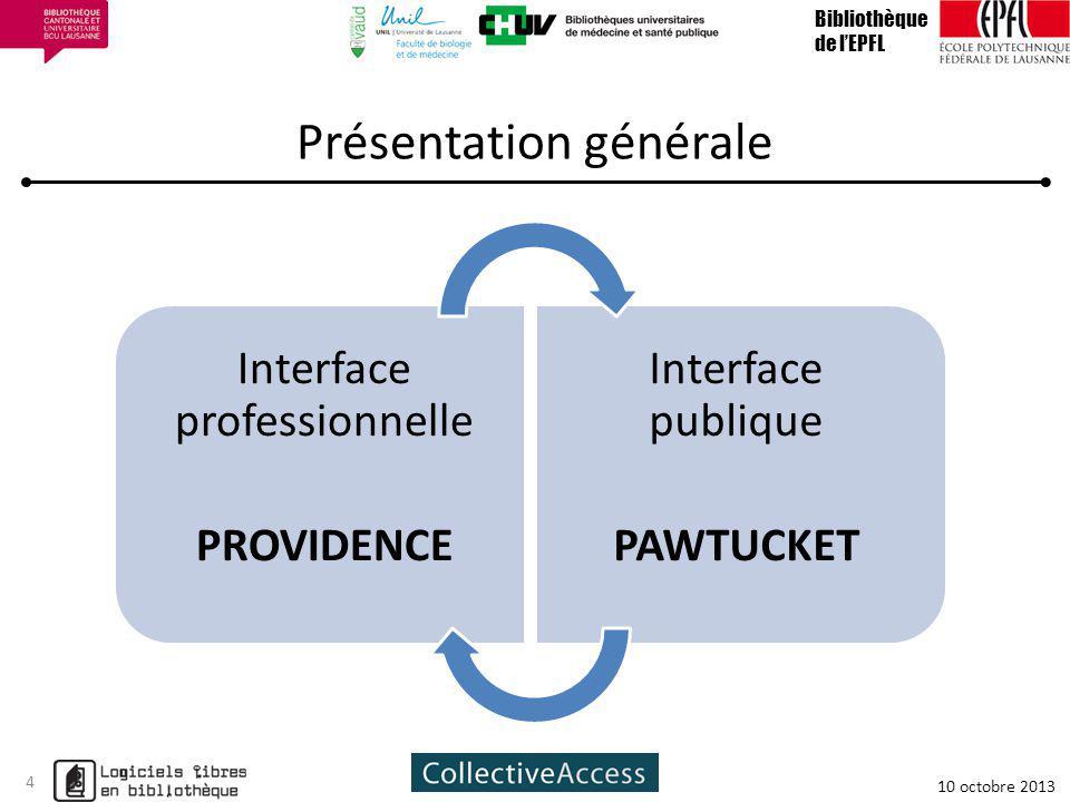 Présentation générale Interface professionnelle PROVIDENCE Interface publique PAWTUCKET Bibliothèque de lEPFL 10 octobre 2013 4