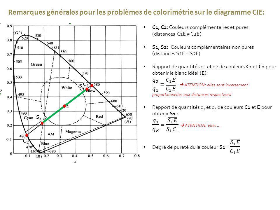 Remarques générales pour les problèmes de colorimétrie sur le diagramme CIE: S1S1 S2S2