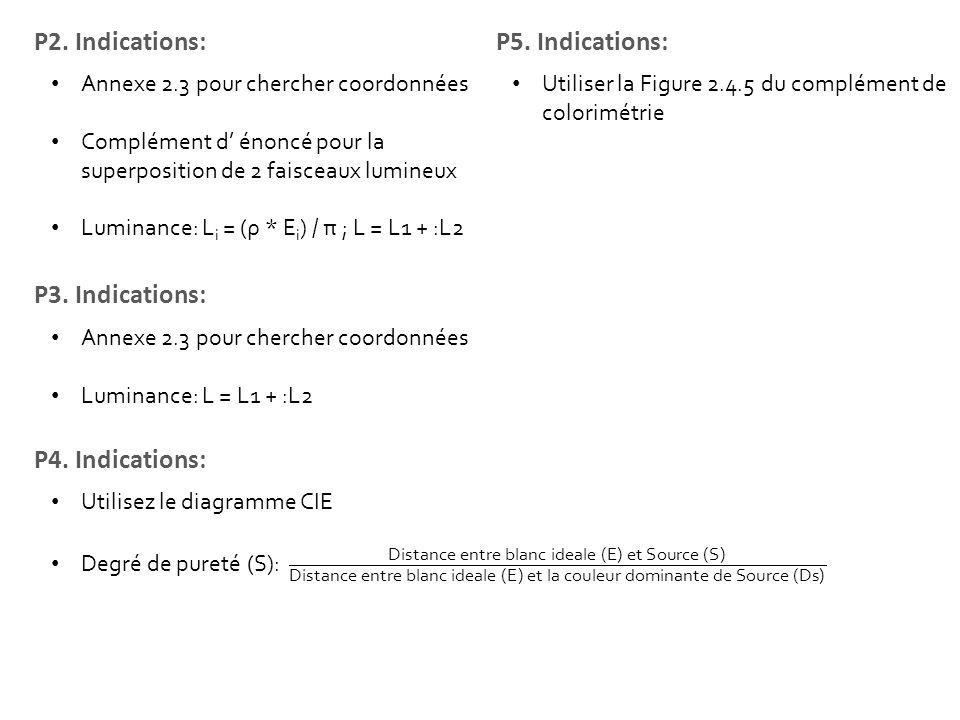 P2. Indications: Annexe 2.3 pour chercher coordonnées Complément d énoncé pour la superposition de 2 faisceaux lumineux Luminance: L i = (ρ * E i ) /