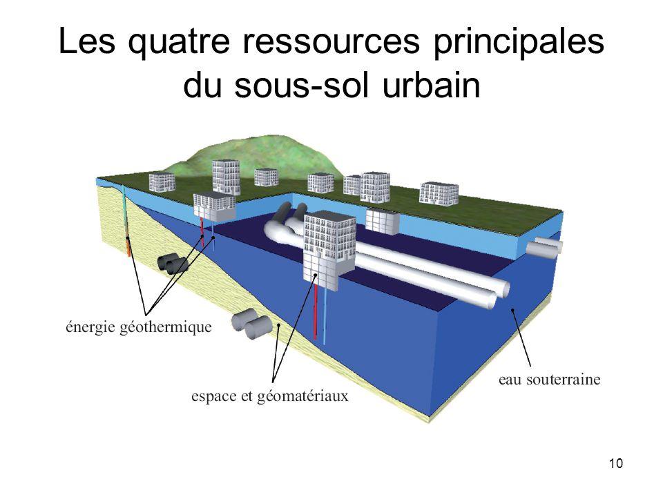 Les quatre ressources principales du sous-sol urbain 10