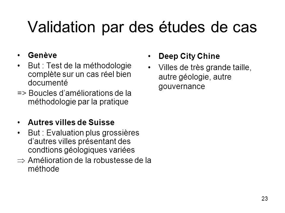 Validation par des études de cas Genève But : Test de la méthodologie complète sur un cas réel bien documenté => Boucles daméliorations de la méthodol