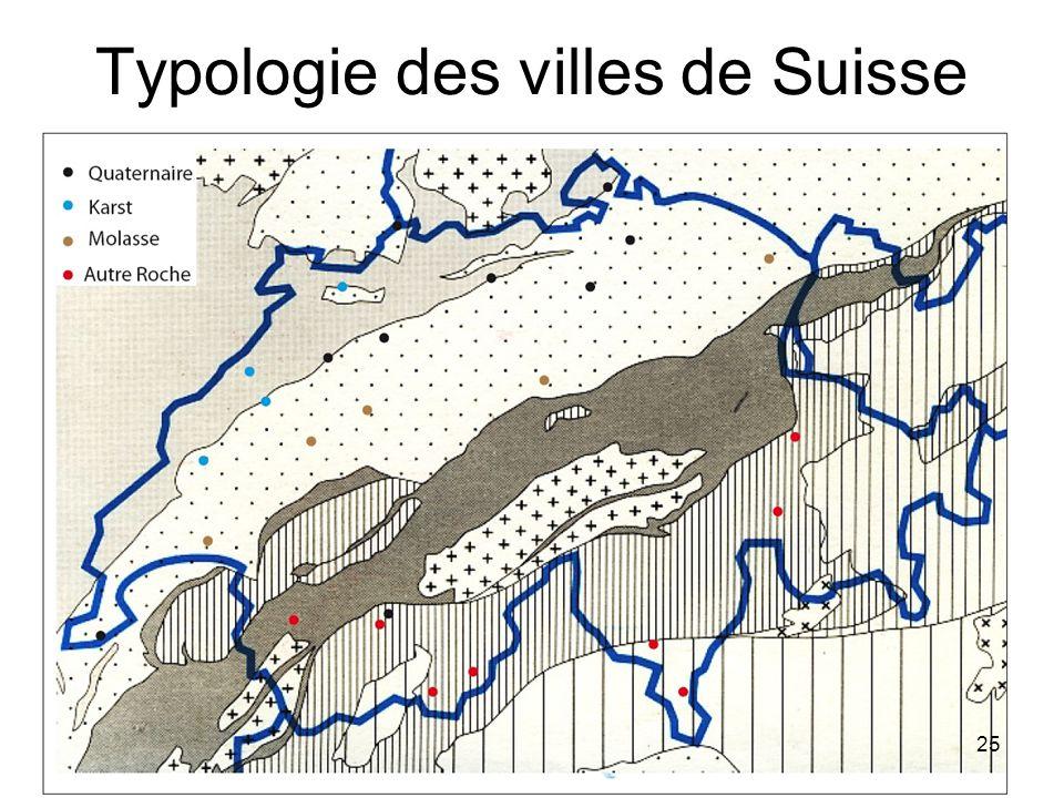 Typologie des villes de Suisse 25