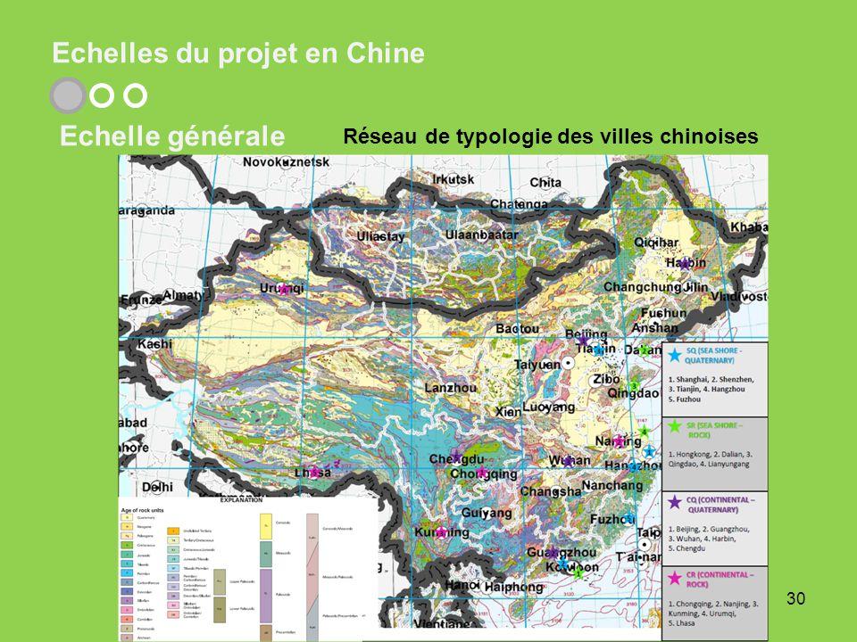 Echelles du projet en Chine 30 Echelle générale Réseau de typologie des villes chinoises