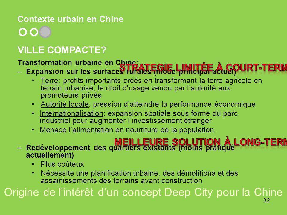 Contexte urbain en Chine Transformation urbaine en Chine: –Expansion sur les surfaces rurales (mode principal actuel) Terre: profits importants créés