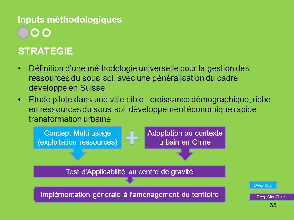 Inputs méthodologiques Définition dune méthodologie universelle pour la gestion des ressources du sous-sol, avec une généralisation du cadre développé