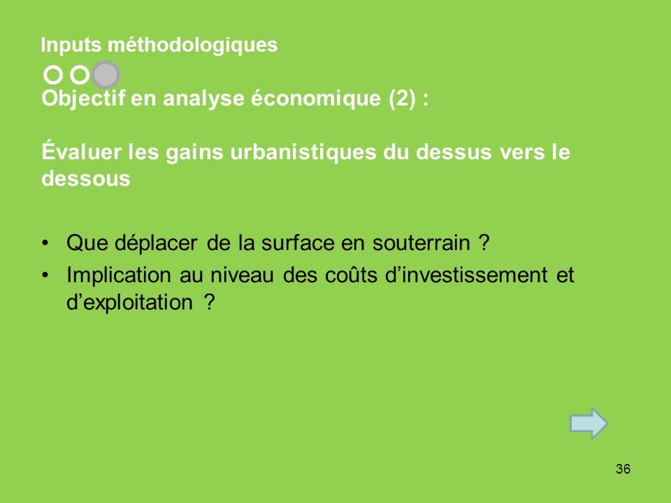 Inputs méthodologiques Objectif en analyse économique (2) : Évaluer les gains urbanistiques du dessus vers le dessous 36 Que déplacer de la surface en