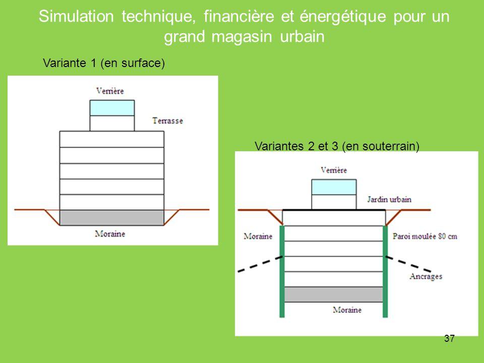 Variante 1 (en surface) Variantes 2 et 3 (en souterrain) Simulation technique, financière et énergétique pour un grand magasin urbain 37