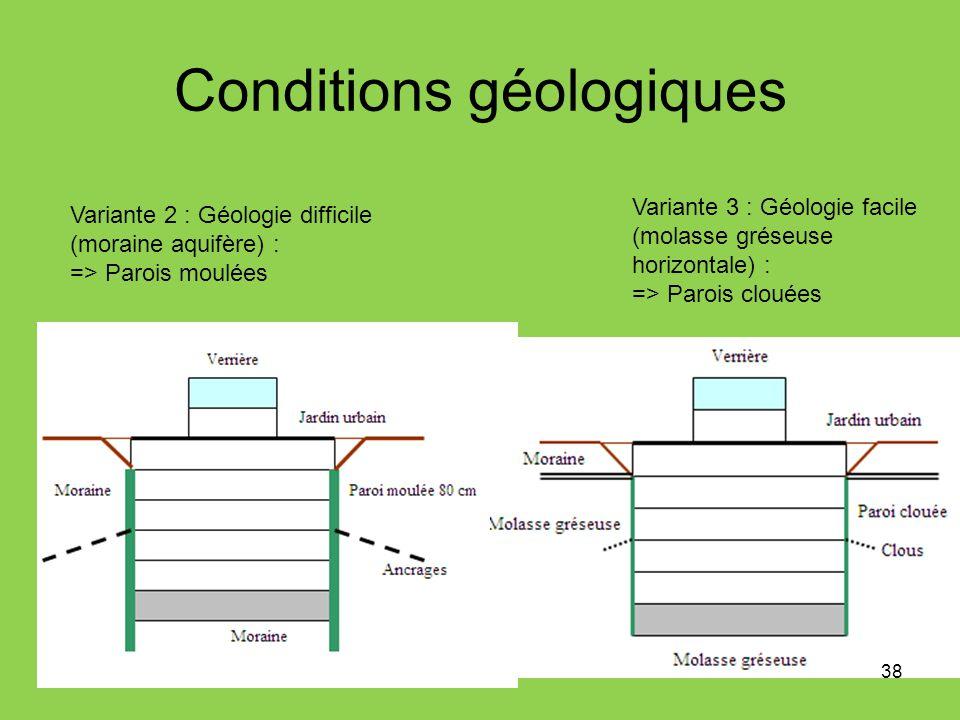 Conditions géologiques Variante 2 : Géologie difficile (moraine aquifère) : => Parois moulées Variante 3 : Géologie facile (molasse gréseuse horizonta