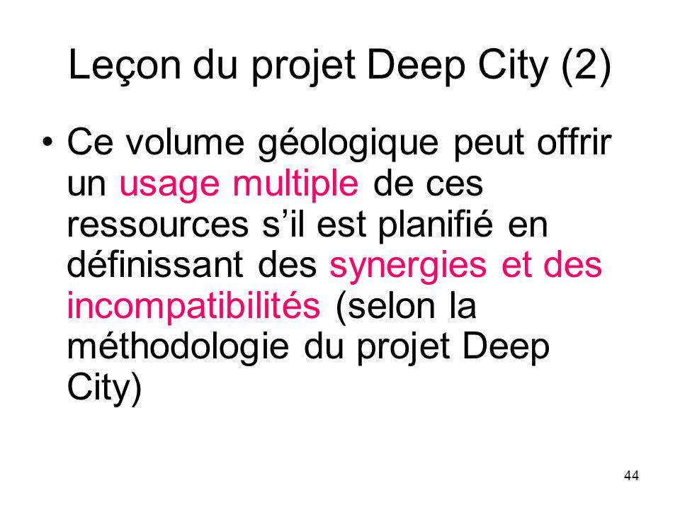 Leçon du projet Deep City (2) Ce volume géologique peut offrir un usage multiple de ces ressources sil est planifié en définissant des synergies et de