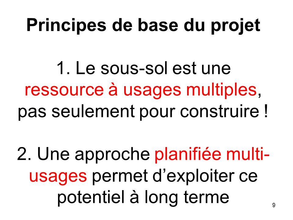 Principes de base du projet 1. Le sous-sol est une ressource à usages multiples, pas seulement pour construire ! 2. Une approche planifiée multi- usag