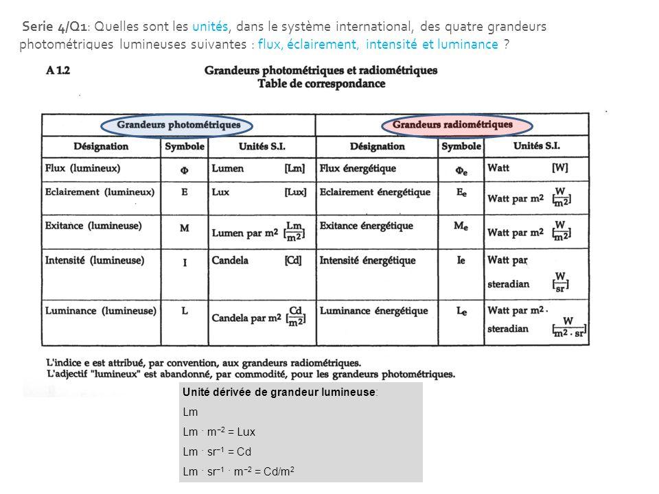 Serie 4/Q1: Quelles sont les unités, dans le système international, des quatre grandeurs photométriques lumineuses suivantes : flux, éclairement, inte
