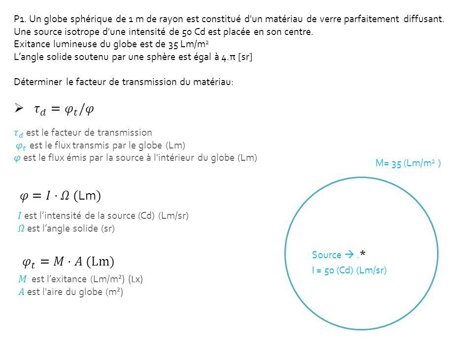 M= 35 (Lm/m 2 ) Ι = 50 (Cd) (Lm/sr) Source. *