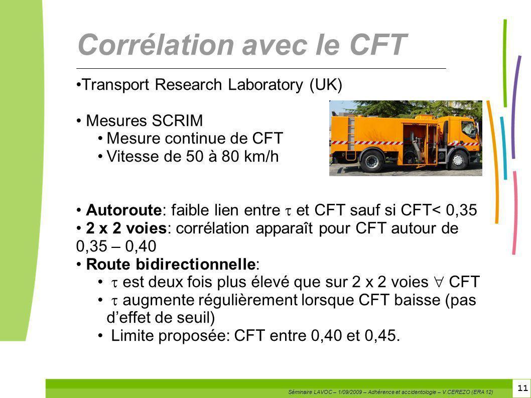 11 Corrélation avec le CFT Transport Research Laboratory (UK) Mesures SCRIM Mesure continue de CFT Vitesse de 50 à 80 km/h Autoroute: faible lien entr