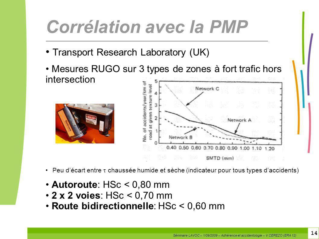 14 Corrélation avec la PMP Transport Research Laboratory (UK) Mesures RUGO sur 3 types de zones à fort trafic hors intersection Peu décart entre chaus