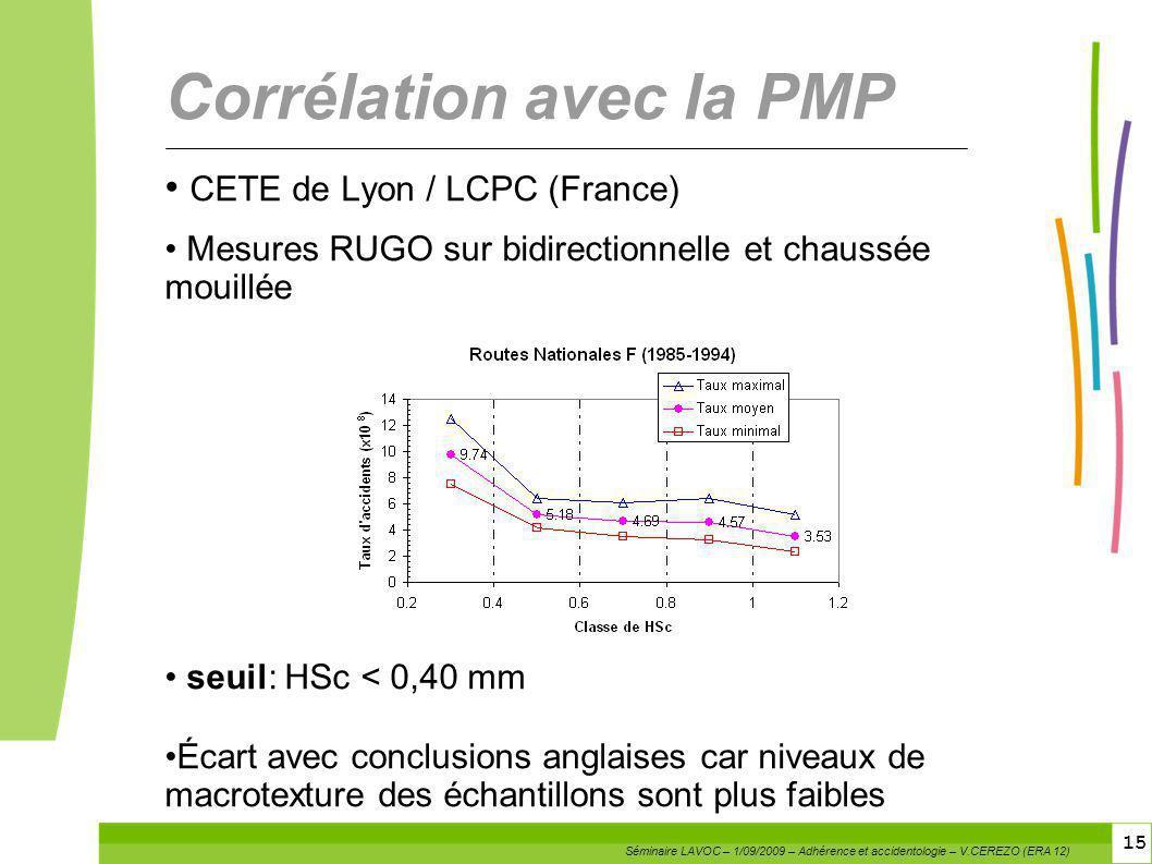 15 Corrélation avec la PMP CETE de Lyon / LCPC (France) Mesures RUGO sur bidirectionnelle et chaussée mouillée seuil: HSc < 0,40 mm Écart avec conclus