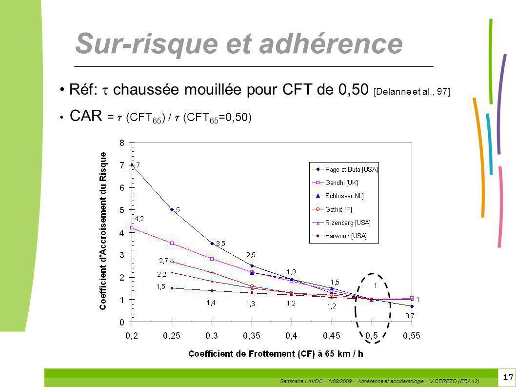 17 Sur-risque et adhérence Réf: chaussée mouillée pour CFT de 0,50 [Delanne et al., 97] CAR = (CFT 65 ) / (CFT 65 =0,50) Séminaire LAVOC – 1/09/2009 –