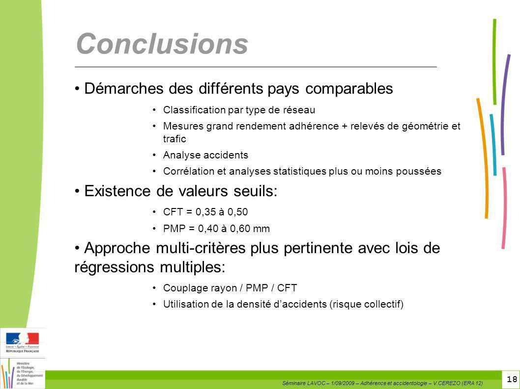 18 18 Conclusions Démarches des différents pays comparables Classification par type de réseau Mesures grand rendement adhérence + relevés de géométrie