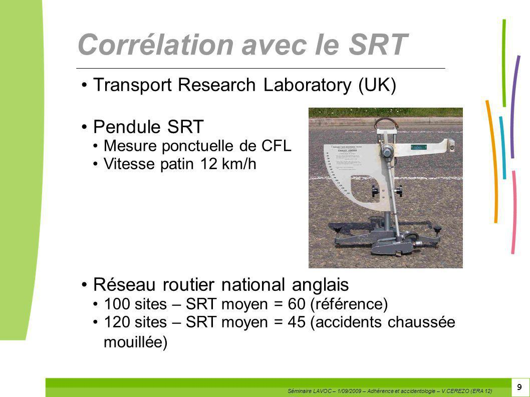 9 9 Corrélation avec le SRT Transport Research Laboratory (UK) Pendule SRT Mesure ponctuelle de CFL Vitesse patin 12 km/h Réseau routier national anglais 100 sites – SRT moyen = 60 (référence) 120 sites – SRT moyen = 45 (accidents chaussée mouillée) Séminaire LAVOC – 1/09/2009 – Adhérence et accidentologie – V.CEREZO (ERA 12)