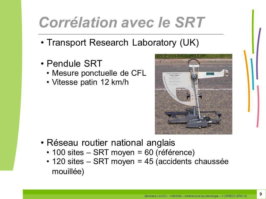 9 9 Corrélation avec le SRT Transport Research Laboratory (UK) Pendule SRT Mesure ponctuelle de CFL Vitesse patin 12 km/h Réseau routier national angl