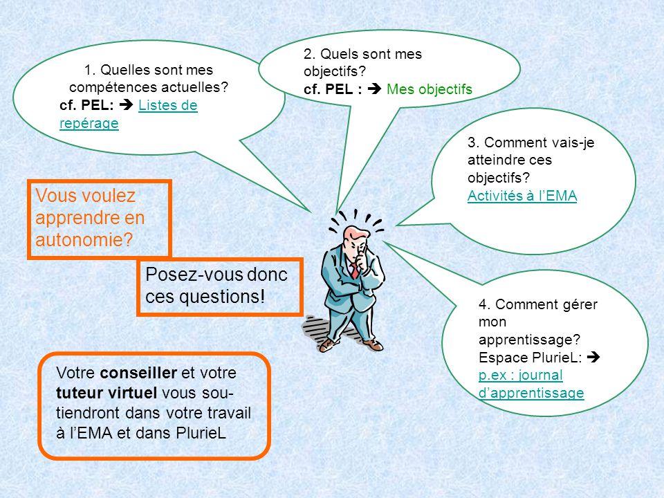 1. Quelles sont mes compétences actuelles? cf. PEL: Listes de repérageListes de repérage 2. Quels sont mes objectifs? cf. PEL : Mes objectifs 4. Comme