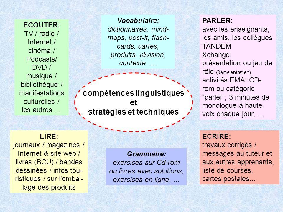 compétences linguistiques et stratégies et techniques ECOUTER: TV / radio / Internet / cinéma / Podcasts/ DVD / musique / bibliothèque / manifestation