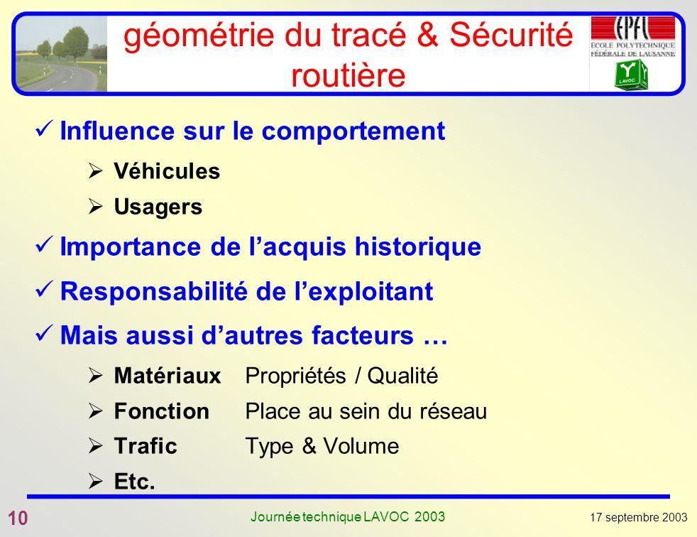 17 septembre 2003 10 Journée technique LAVOC 2003 géométrie du tracé & Sécurité routière Influence sur le comportement Véhicules Usagers Importance de