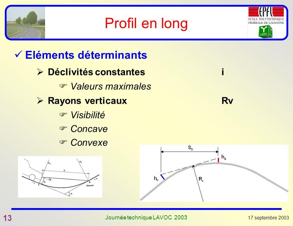 17 septembre 2003 13 Journée technique LAVOC 2003 Profil en long Eléments déterminants Déclivités constantesi Valeurs maximales Rayons verticauxRv Vis