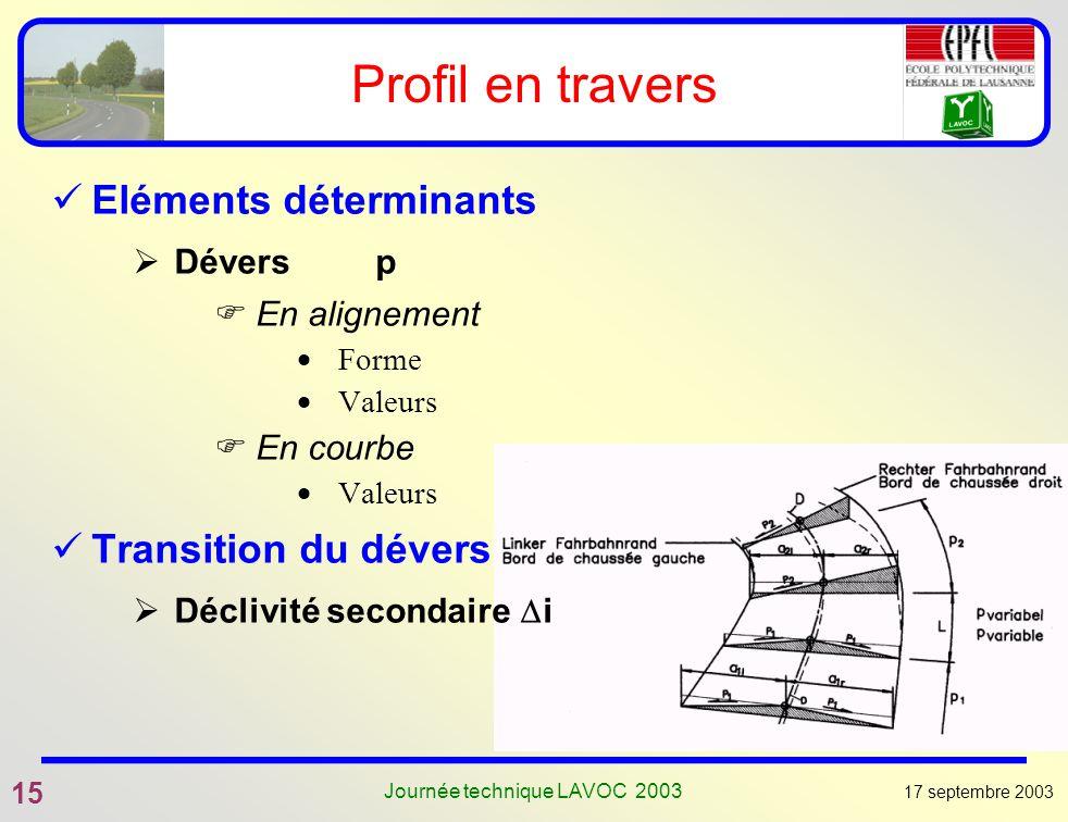 17 septembre 2003 15 Journée technique LAVOC 2003 Profil en travers Eléments déterminants Déversp En alignement Forme Valeurs En courbe Valeurs Transi