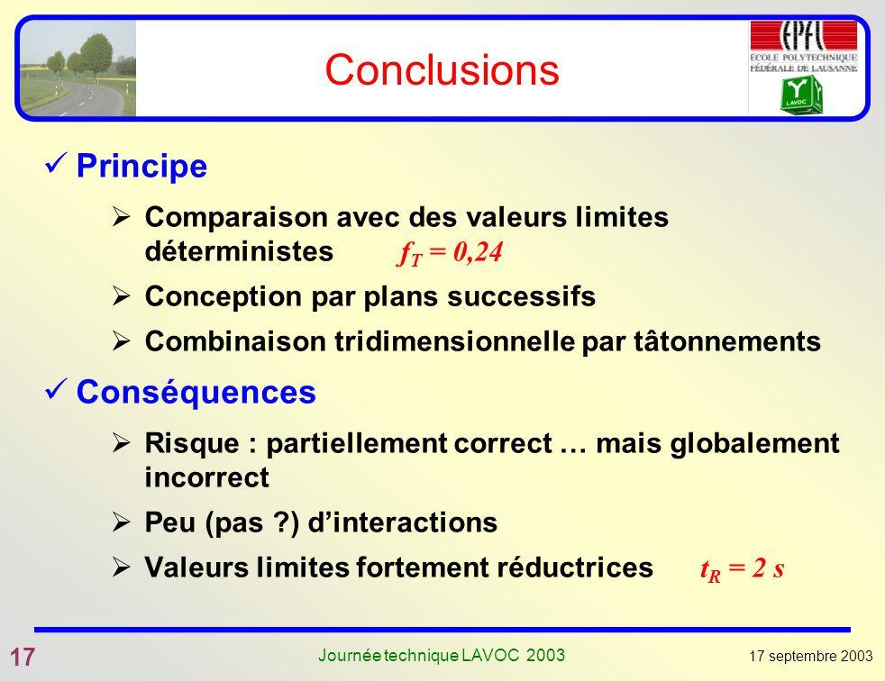 17 septembre 2003 17 Journée technique LAVOC 2003 Conclusions Principe Comparaison avec des valeurs limites déterministes f T = 0,24 Conception par pl