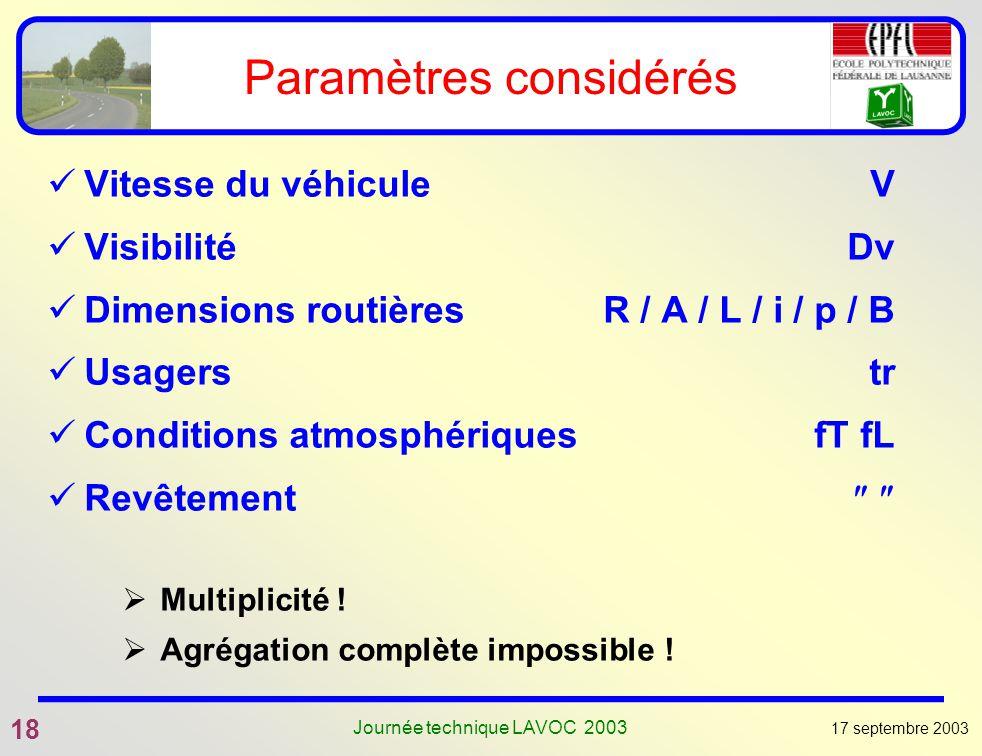 17 septembre 2003 18 Journée technique LAVOC 2003 Paramètres considérés Vitesse du véhiculeV VisibilitéDv Dimensions routièresR / A / L / i / p / B Us